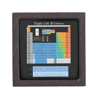 Math Periodic Table Premium Jewelry Boxes