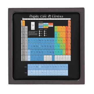 Math Periodic Table Premium Jewelry Box