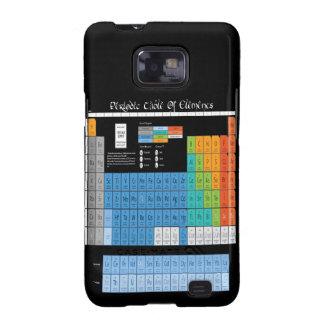 Math Periodic Table Samsung Galaxy S2 Case