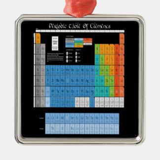 Math Periodic Table Silver-Colored Square Ornament