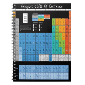 Math Periodic Table Spiral Note Book