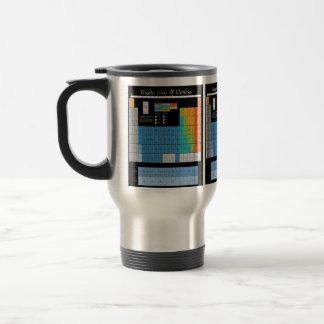 Math Periodic Table Stainless Steel Travel Mug