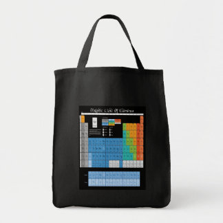Math Periodic Table Tote Bags