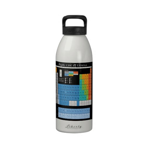 Math Periodic Table Reusable Water Bottle