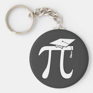 Math Pi Graduate Keychain