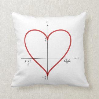Mathematical heart throw pillow