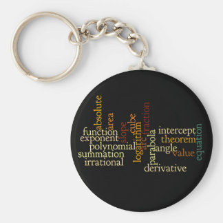 Mathematical Terms Keychain