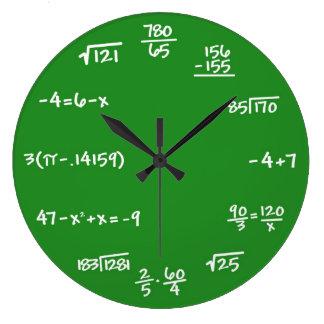 Mathematics Math Chalkboard Wall Clock