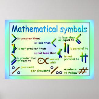 Mathematics, Mathematical symbols Poster