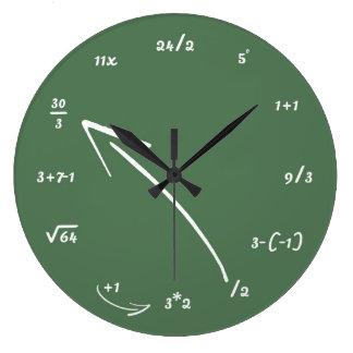 Maths Mathematical Equations Clocks