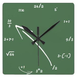 Maths Mathematical Equations Wallclocks