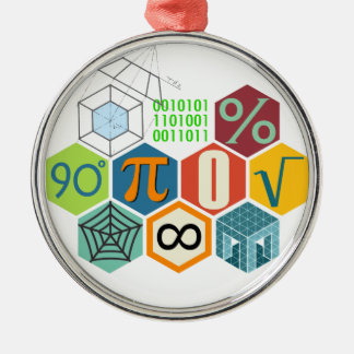 maths metal ornament