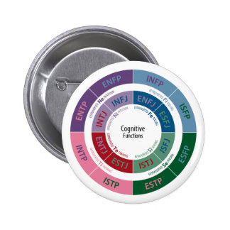 MBTI Personality: Cognitive Function Chart 2 Inch Round Button