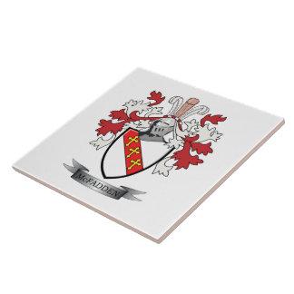 McFadden Family Crest Coat of Arms Tiles