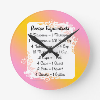 Measurement Equivalents Kitchen Helper Clock