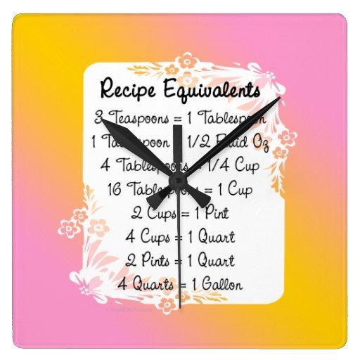 Measurement Equivalents Kitchen Helper Floral Wall Clocks
