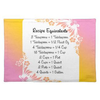 Measurement Equivalents Kitchen Helper Floral Place Mat