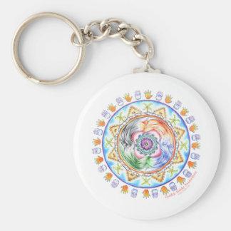 Medicine Wheel Basic Round Button Keychain