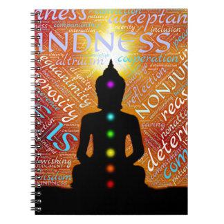 Meditation Notebooks