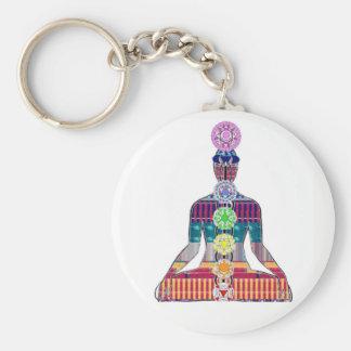 Meditation Spiritual Healing CHAKRA Yoga Basic Round Button Keychain