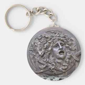 Medusa Shield of Athena Keychain