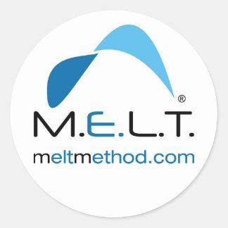 MELT METHOD Sticker