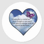Memorial Butterfly Poem