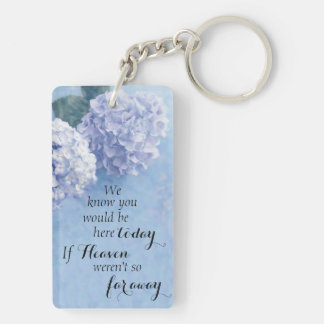 Memorial Key Chain (2 sided with photo)
