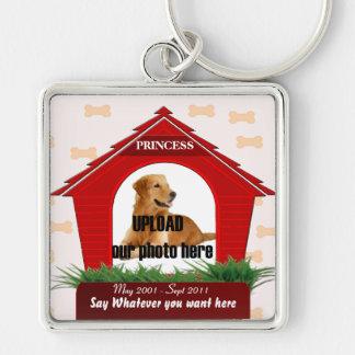 Mémorial rouge d'animal familier de niche porte-clefs