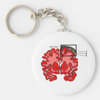 Meninges Basic Round Button Keychain