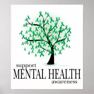 Mental Health Tree Poster