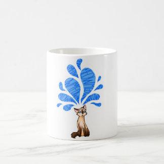 Meow? Coffee Mug