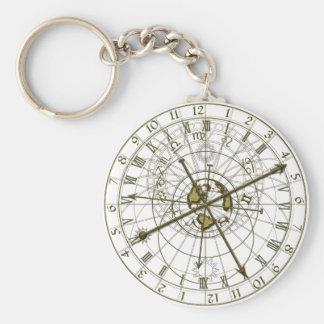 Metal astronomical clock keychain