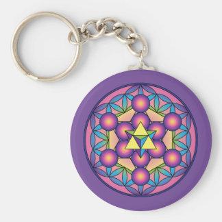 Metatron's Cube Merkaba on Flower of life Keychain