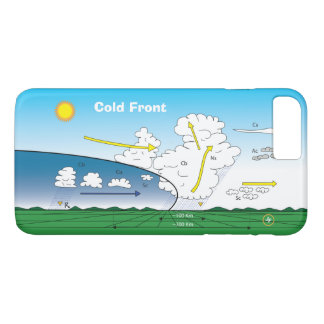 Meteorology Cold front iPhone 7 Plus Case