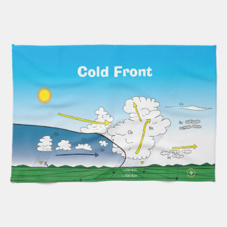 Meteorology Cold front Kitchen Towel