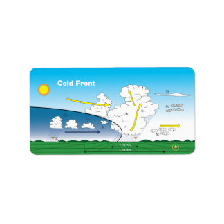 Meteorology - Cold front Label