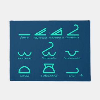 Meteorology Doormat