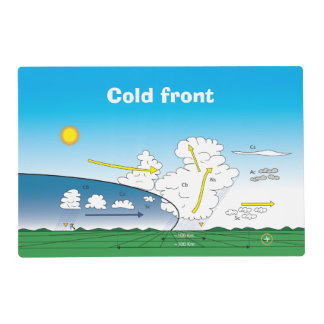 Meteorology Hot&Cold front Laminated Placemat