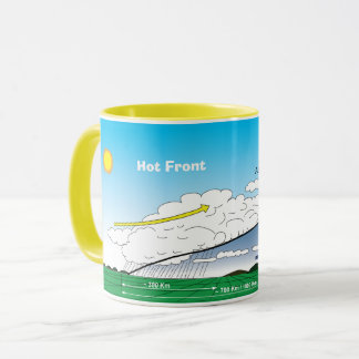 Meteorology Hot front Mug