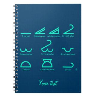 Meteorology Notebook