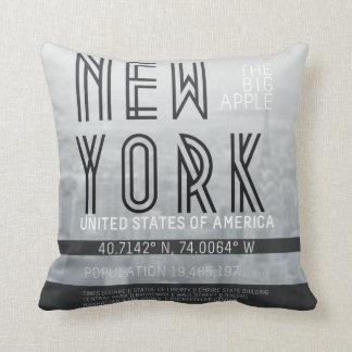 Metropolis New York Throw Pillow