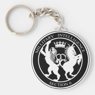 MI6 Logo Basic Round Button Keychain