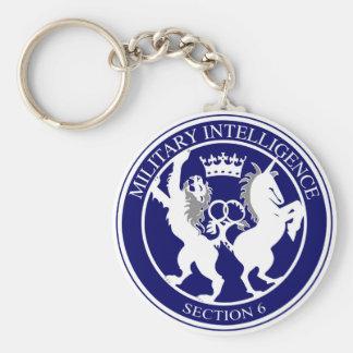 MI6 Logo Button Keychain