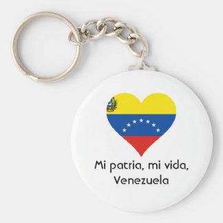 Mi patria, mi vida, Venezuela key chain