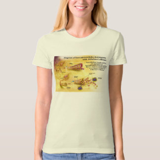 Microtubules Desintegration in Alzheimer's Disease T-Shirt
