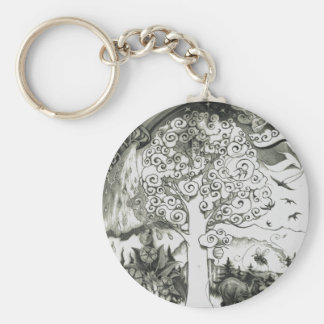MIGHTY TREE Page 2 Keychain