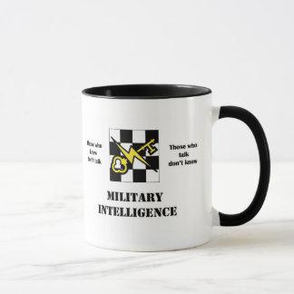 Military Intelligence I Mug
