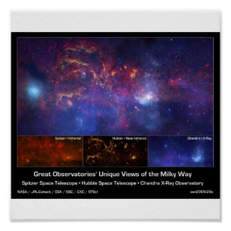 Milky Way Galaxy Center Poster