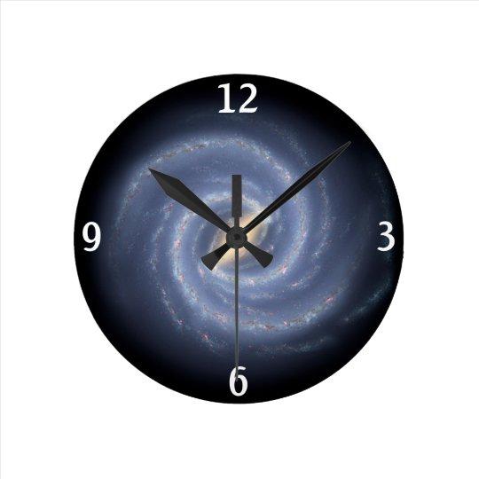 Milky Way spiral clock